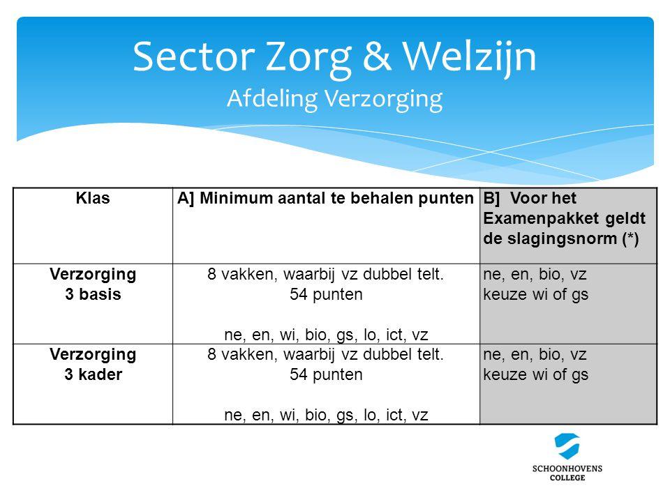 Sector Zorg & Welzijn Afdeling Verzorging KlasA] Minimum aantal te behalen puntenB] Voor het Examenpakket geldt de slagingsnorm (*) Verzorging 3 basis