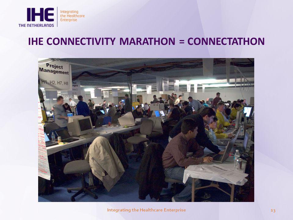 IHE CONNECTIVITY MARATHON = CONNECTATHON Integrating the Healthcare Enterprise13