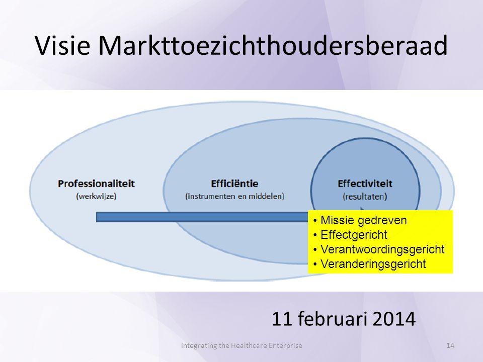Visie Markttoezichthoudersberaad 11 februari 2014 Integrating the Healthcare Enterprise14 Missie gedreven Effectgericht Verantwoordingsgericht Veranderingsgericht