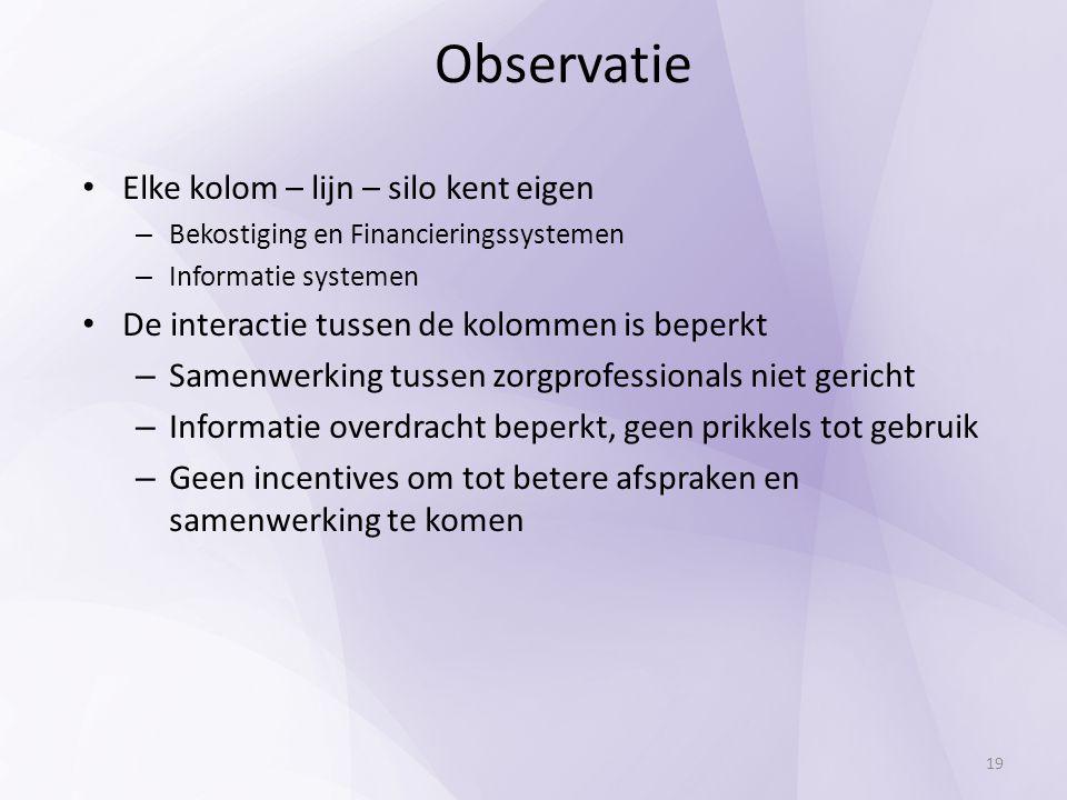 Observatie 19 Elke kolom – lijn – silo kent eigen – Bekostiging en Financieringssystemen – Informatie systemen De interactie tussen de kolommen is bep