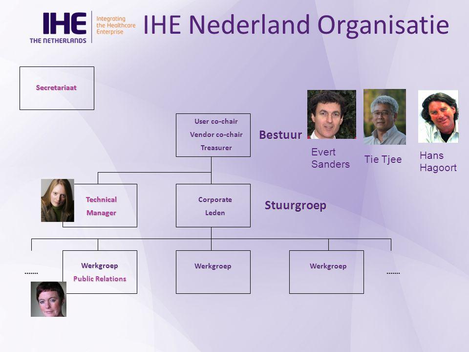 Tie Tjee IHE Nederland Organisatie Stuurgroep User co-chair Vendor co-chair Treasurer Bestuur TechnicalManager....... Werkgroep Werkgroep Public Relat