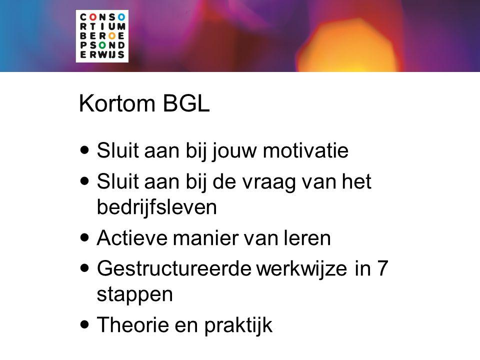 Kortom BGL Sluit aan bij jouw motivatie Sluit aan bij de vraag van het bedrijfsleven Actieve manier van leren Gestructureerde werkwijze in 7 stappen T