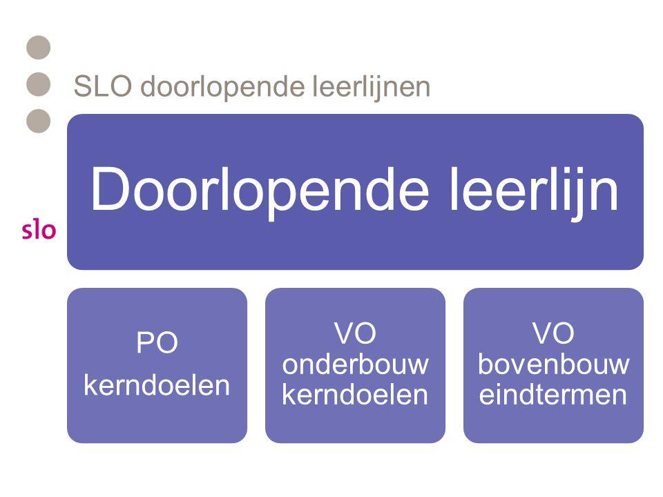 SLO doorlopende leerlijnen Doorlopende leerlijn PO kerndoelen VO onderbouw kerndoelen VO bovenbouw eindtermen