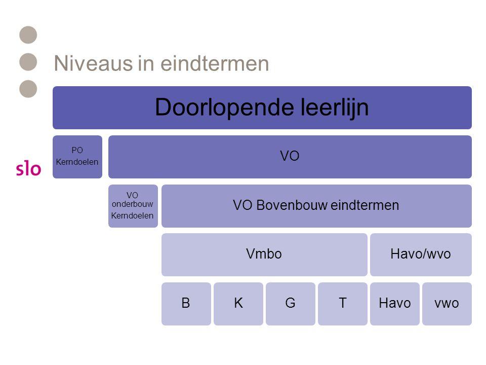 Niveaus in eindtermen Doorlopende leerlijn PO Kerndoelen VO VO onderbouw Kerndoelen VO Bovenbouw eindtermenVmboBKGTHavo/wvoHavovwo