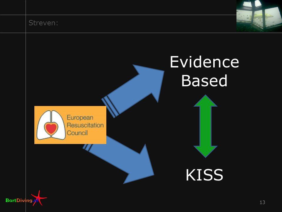 13 Streven: Evidence Based KISS