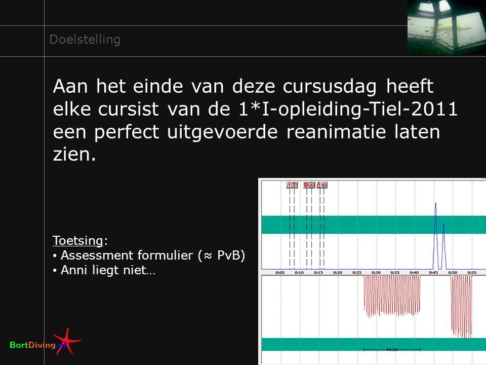 Doelstelling Aan het einde van deze cursusdag heeft elke cursist van de 1*I-opleiding-Tiel-2011 een perfect uitgevoerde reanimatie laten zien. Toetsin