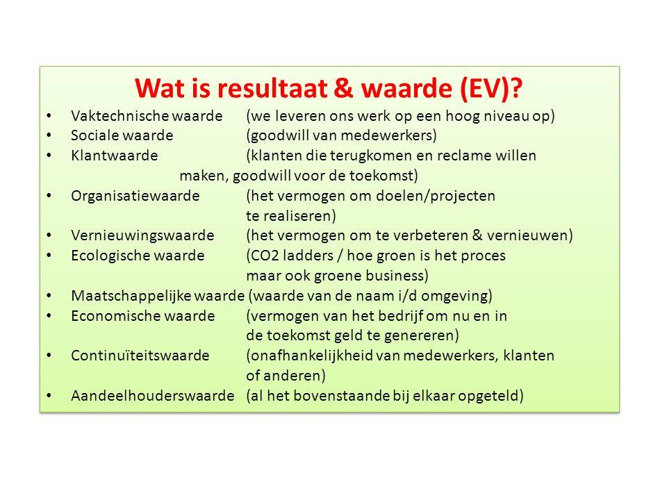 Wat is resultaat & waarde (EV).