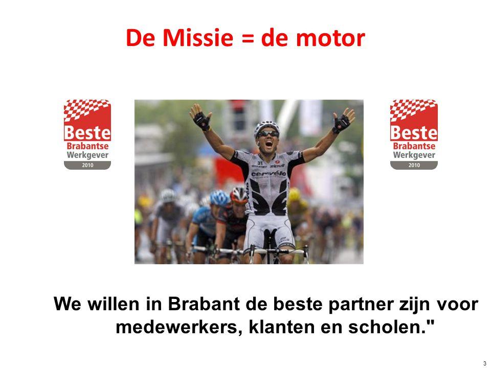 We willen in Brabant de beste partner zijn voor medewerkers, klanten en scholen. Missie Hoppenbrouwers 3 De Missie = de motor
