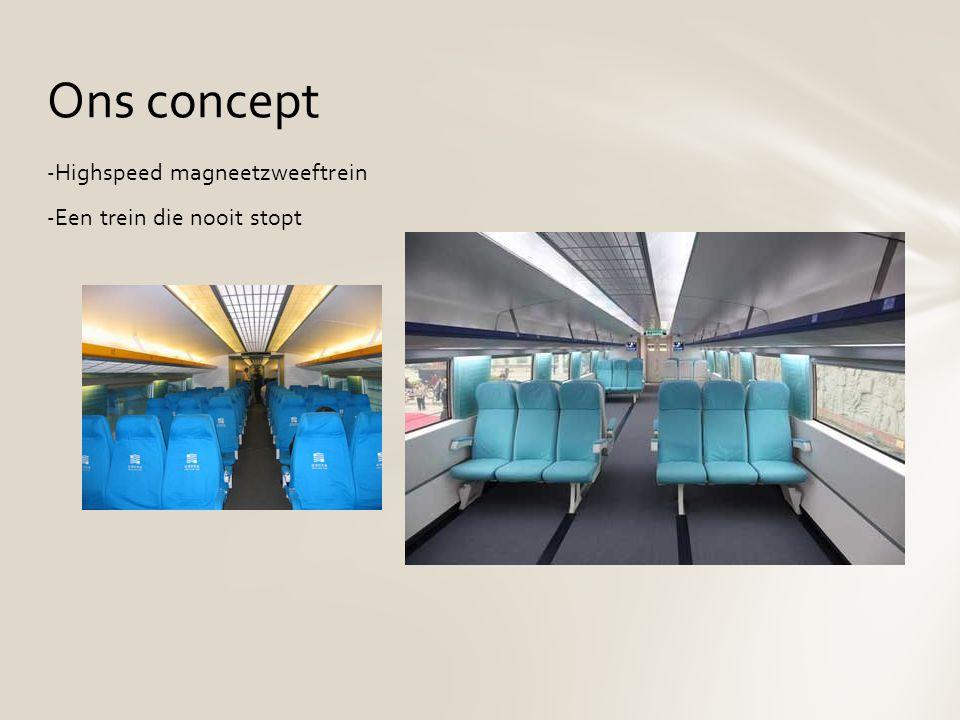 -Highspeed magneetzweeftrein -Een trein die nooit stopt Ons concept