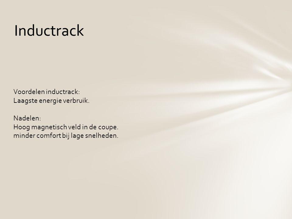 Inductrack Voordelen inductrack: Laagste energie verbruik. Nadelen: Hoog magnetisch veld in de coupe. minder comfort bij lage snelheden.
