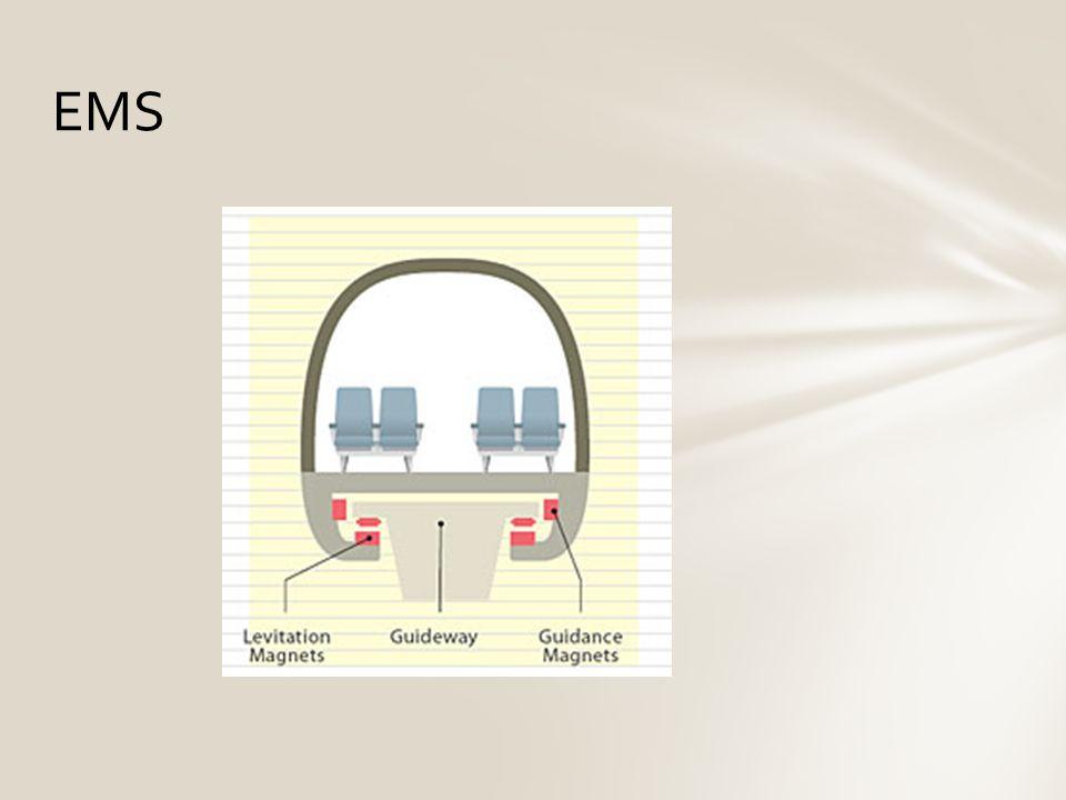 Voordelen EDS: Betere schokabsorbtie door de grote spleet tussen de trein en de rails, Geen iritant gefluit bij hoge snelheden Nadelen EDS: Minder stabiel dan EMS of Indutrac, door de hogere afstand tussen rails en trein.