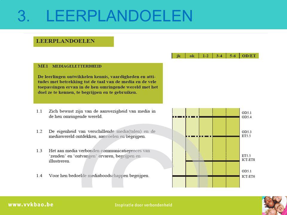 3. LEERPLANDOELEN