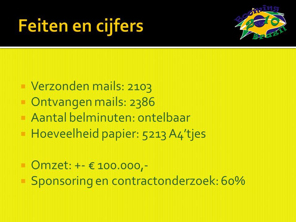  Verzonden mails: 2103  Ontvangen mails: 2386  Aantal belminuten: ontelbaar  Hoeveelheid papier: 5213 A4'tjes  Omzet: +- € 100.000,-  Sponsoring