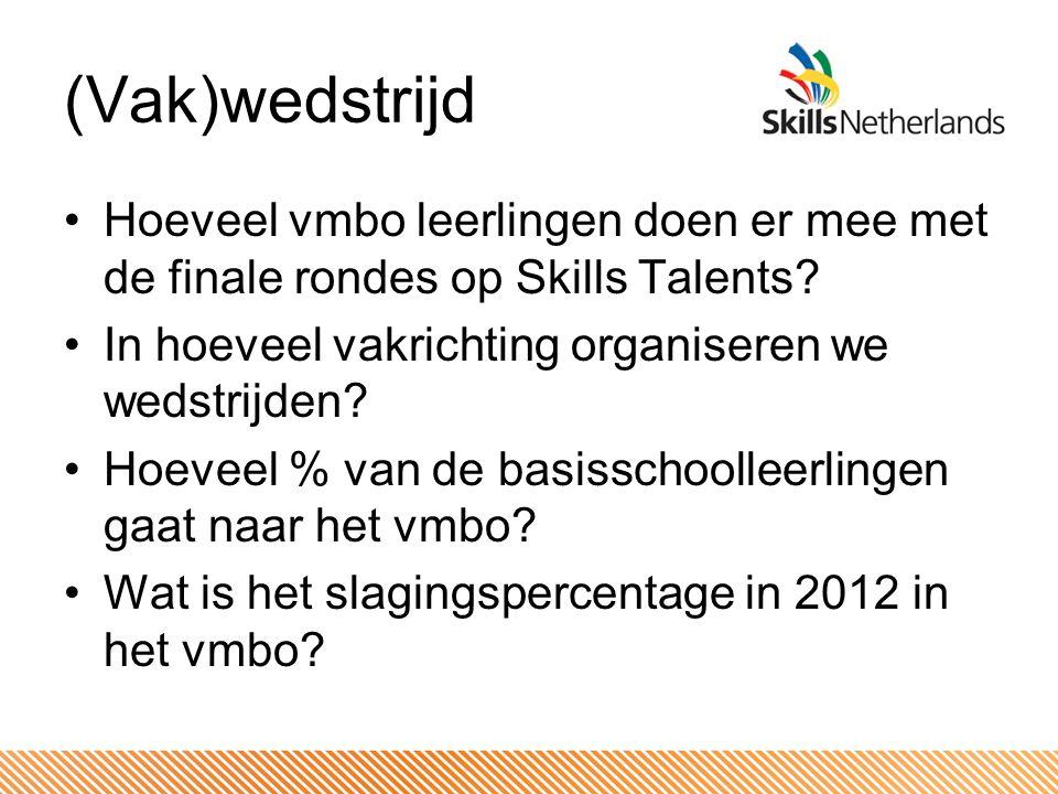 (Vak)wedstrijd Hoeveel vmbo leerlingen doen er mee met de finale rondes op Skills Talents? In hoeveel vakrichting organiseren we wedstrijden? Hoeveel