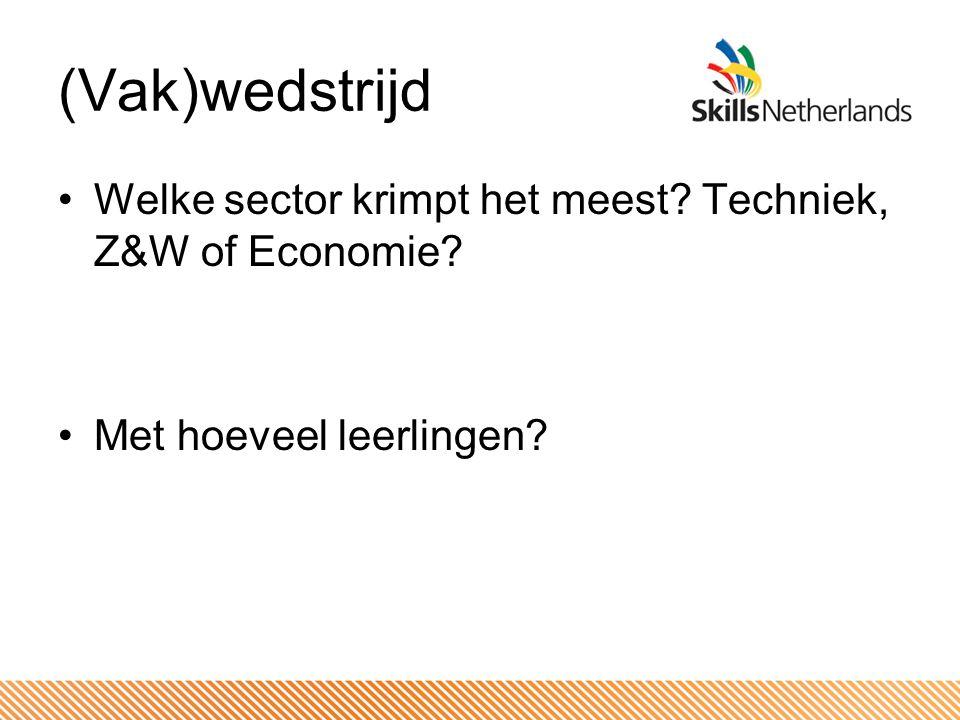 (Vak)wedstrijd Welke sector krimpt het meest? Techniek, Z&W of Economie? Met hoeveel leerlingen?