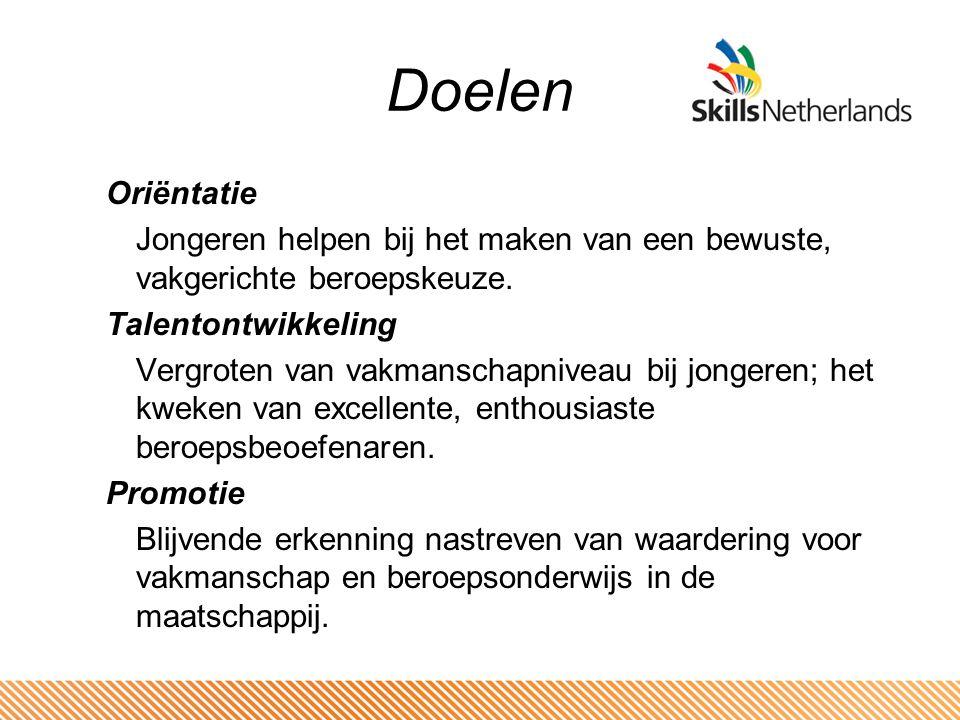 Vakwedstrijden in NL Activiteiten WorldSkills Team NLmbo (v/a 2003) Skills Masters (v)mbo (v/a 2005) Skills Talents vmbo (v/a 2006) EuroSkills Team NL mbo (v/a 2008) LOB coachingtool mbo (v/a 2010) Abilympics mbo (v/a 2010) Havo-wedstrijdenvo (v/a 2013) Anderstalige ST opdrachtenvo (v/a 20??)