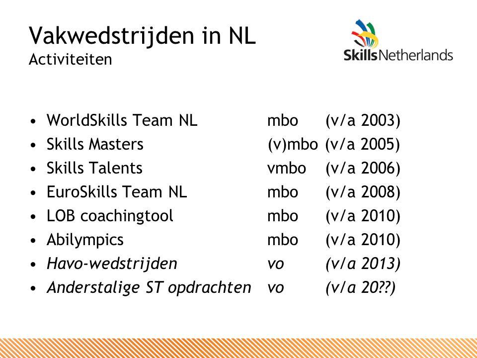 Vakwedstrijden in NL Activiteiten WorldSkills Team NLmbo (v/a 2003) Skills Masters (v)mbo (v/a 2005) Skills Talents vmbo (v/a 2006) EuroSkills Team NL mbo (v/a 2008) LOB coachingtool mbo (v/a 2010) Abilympics mbo (v/a 2010) Havo-wedstrijdenvo (v/a 2013) Anderstalige ST opdrachtenvo (v/a 20 )