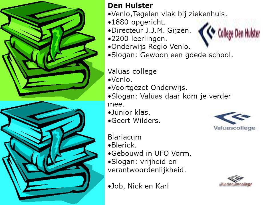 Over de scholen in de buurt Dendron college Directeur J.H.J. De Wit. 2200 Leerlingen. 170 Leraren. 1995 opgericht. Horst. Stichting: Limburgs Voortgez