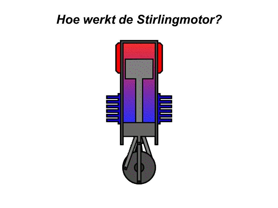 Hoe werkt de Stirlingmotor?