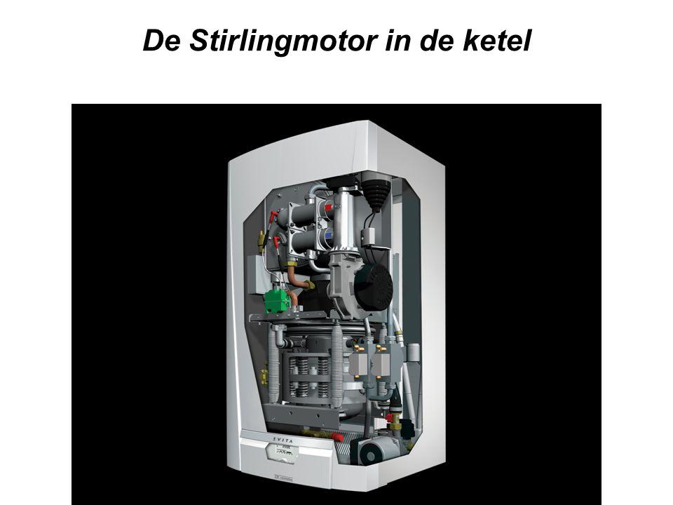 De Stirlingmotor in de ketel