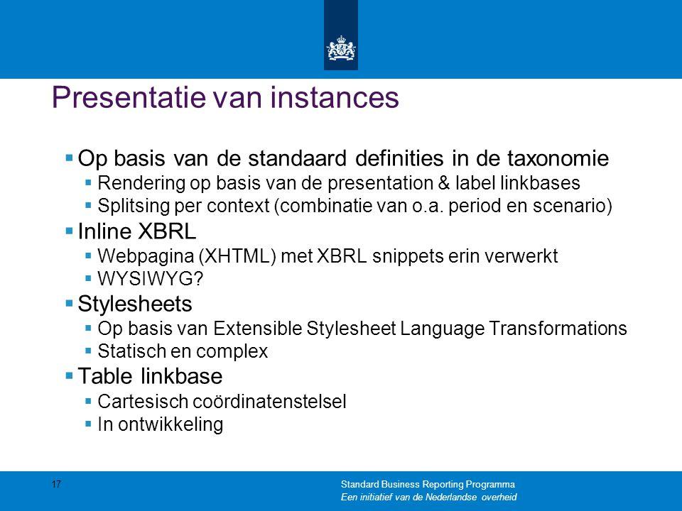 Presentatie van instances  Op basis van de standaard definities in de taxonomie  Rendering op basis van de presentation & label linkbases  Splitsin