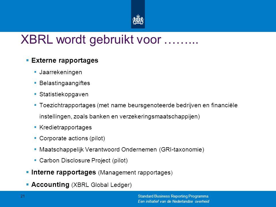 XBRL wordt gebruikt voor ……...  Externe rapportages  Jaarrekeningen  Belastingaangiftes  Statistiekopgaven  Toezichtrapportages (met name beursge