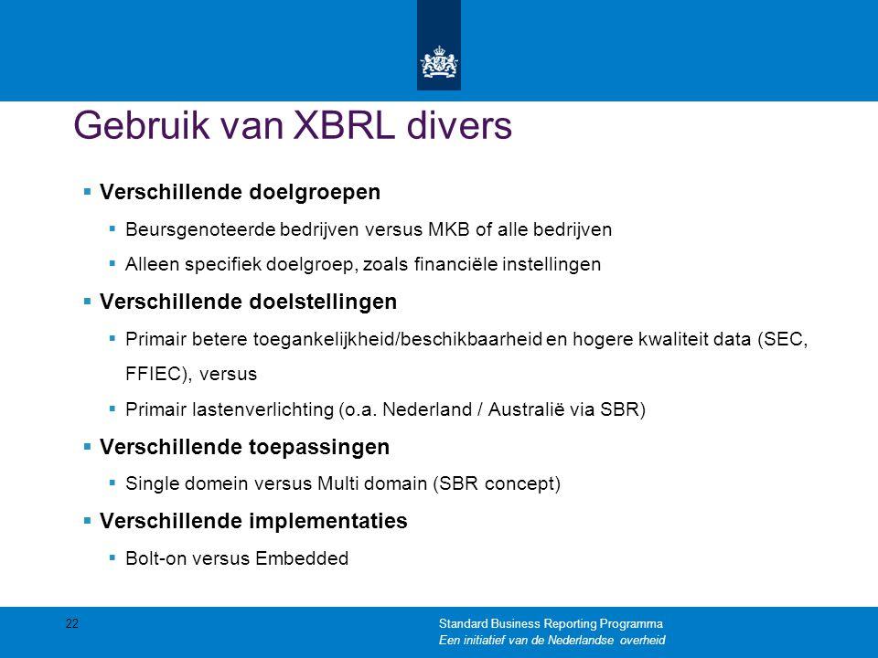 Gebruik van XBRL divers  Verschillende doelgroepen  Beursgenoteerde bedrijven versus MKB of alle bedrijven  Alleen specifiek doelgroep, zoals finan