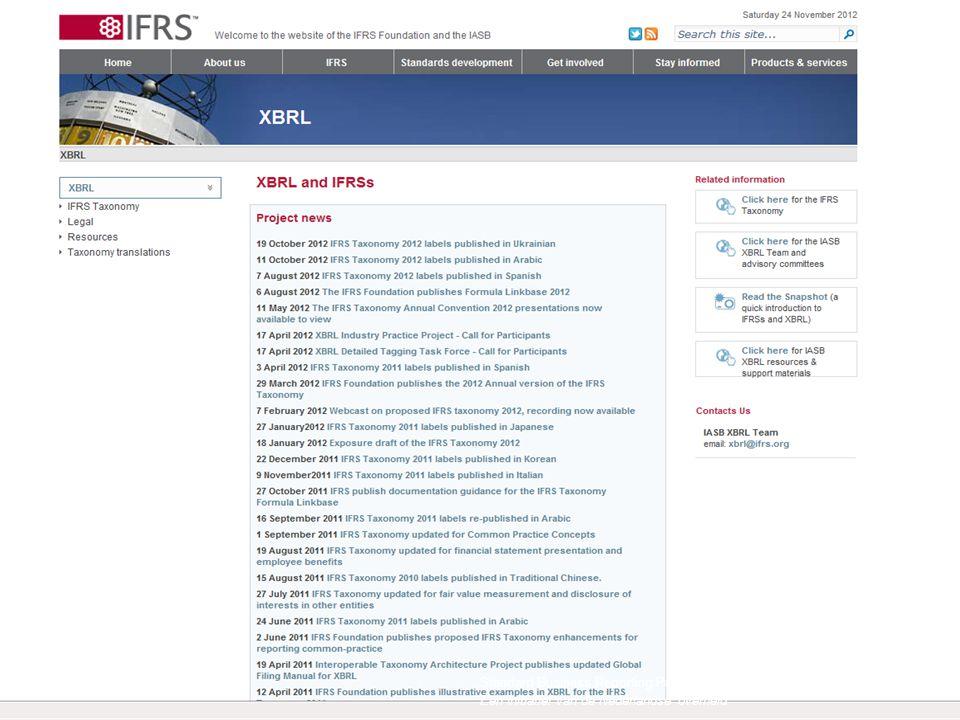 28Standard Business Reporting Programma Een initiatief van de Nederlandse overheid