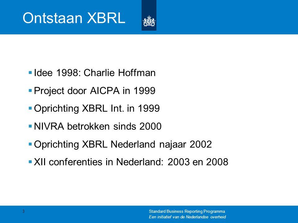 Ontstaan XBRL  Idee 1998: Charlie Hoffman  Project door AICPA in 1999  Oprichting XBRL Int. in 1999  NIVRA betrokken sinds 2000  Oprichting XBRL