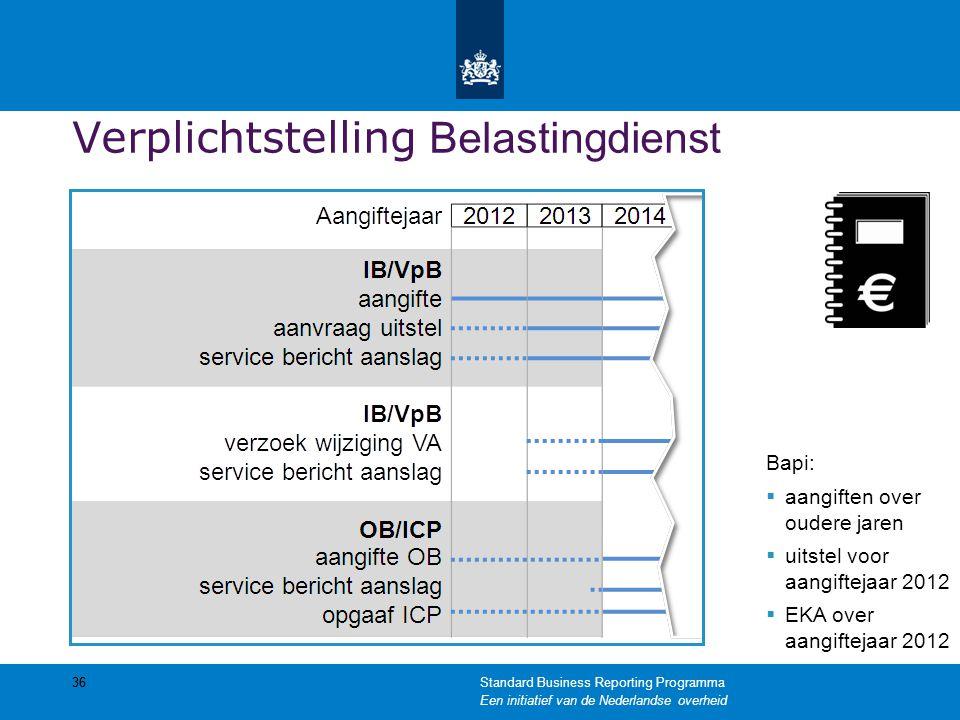 Bapi:  aangiften over oudere jaren  uitstel voor aangiftejaar 2012  EKA over aangiftejaar 2012 Verplichtstelling Belastingdienst 36Standard Busines