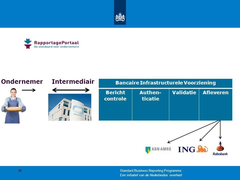 38 Bancaire Infrastructurele Voorziening Bericht controle Authen- ticatie ValidatieAfleveren Intermediair Ondernemer Standard Business Reporting Progr