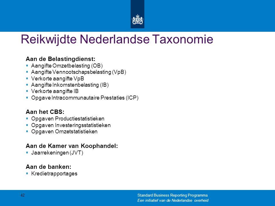 Reikwijdte Nederlandse Taxonomie Aan de Belastingdienst:  Aangifte Omzetbelasting (OB)  Aangifte Vennootschapsbelasting (VpB)  Verkorte aangifte Vp