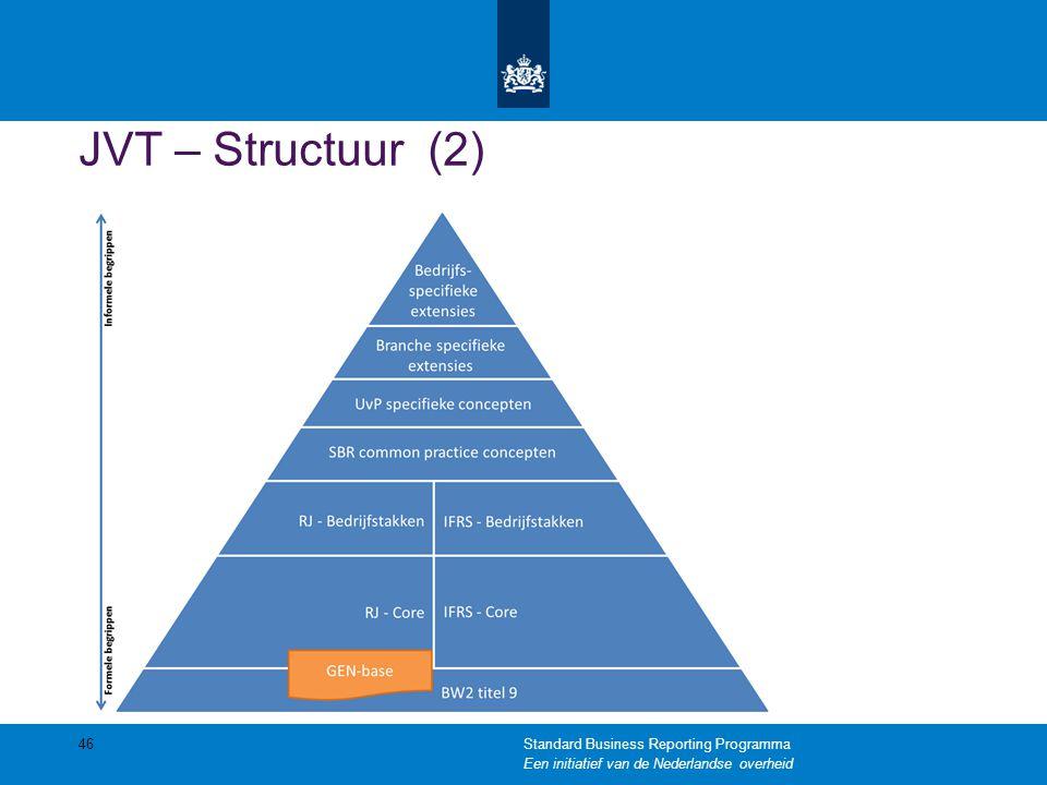 46 JVT – Structuur (2) Standard Business Reporting Programma Een initiatief van de Nederlandse overheid