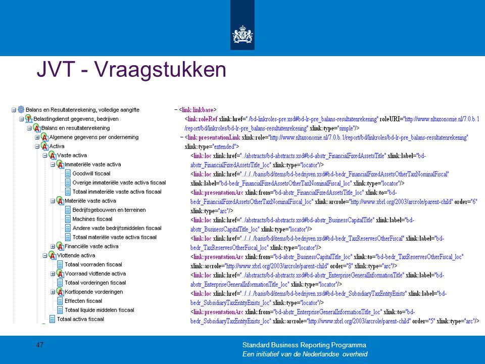 JVT - Vraagstukken 47Standard Business Reporting Programma Een initiatief van de Nederlandse overheid