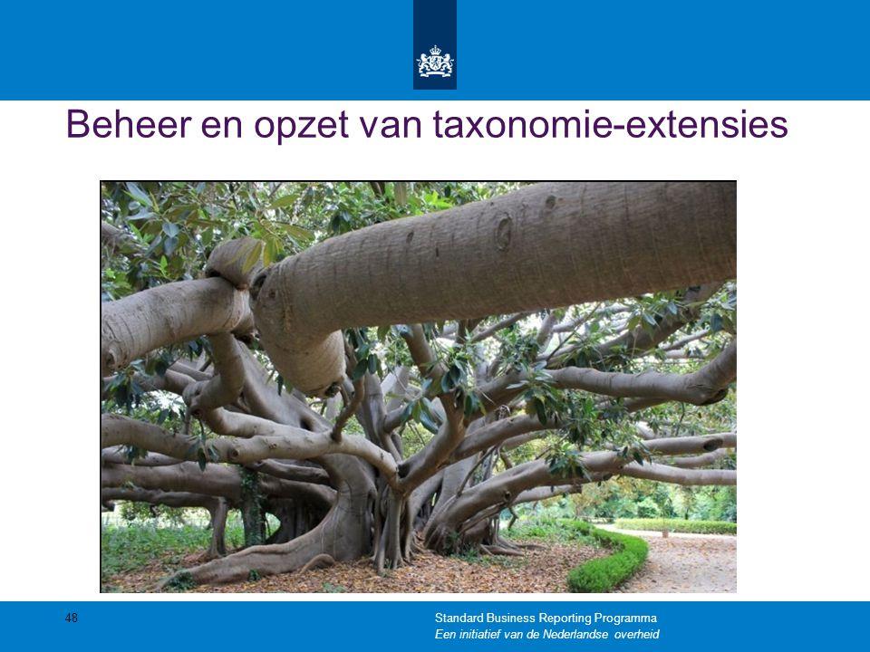 Beheer en opzet van taxonomie-extensies 48Standard Business Reporting Programma Een initiatief van de Nederlandse overheid