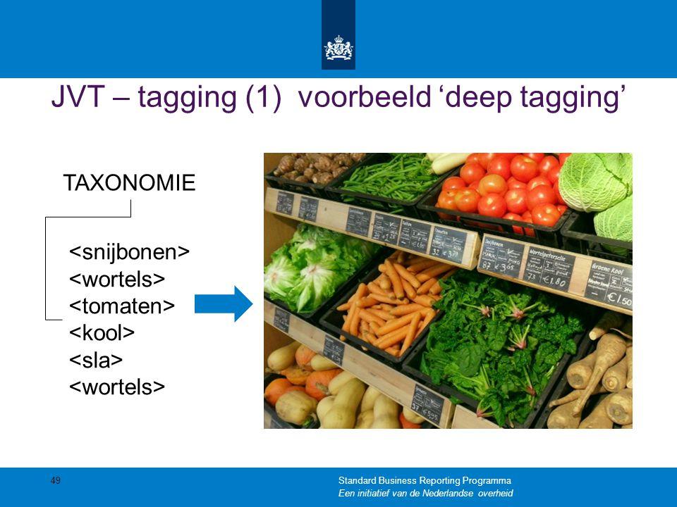 JVT – tagging (1) voorbeeld 'deep tagging' 49 TAXONOMIE Standard Business Reporting Programma Een initiatief van de Nederlandse overheid