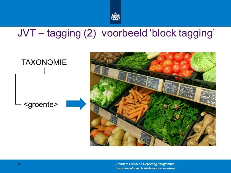 JVT – tagging (2) voorbeeld 'block tagging' 50Standard Business Reporting Programma Een initiatief van de Nederlandse overheid TAXONOMIE