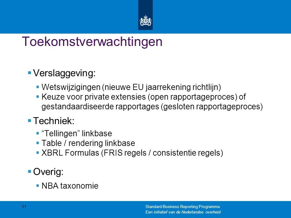 Toekomstverwachtingen  Verslaggeving:  Wetswijzigingen (nieuwe EU jaarrekening richtlijn)  Keuze voor private extensies (open rapportageproces) of