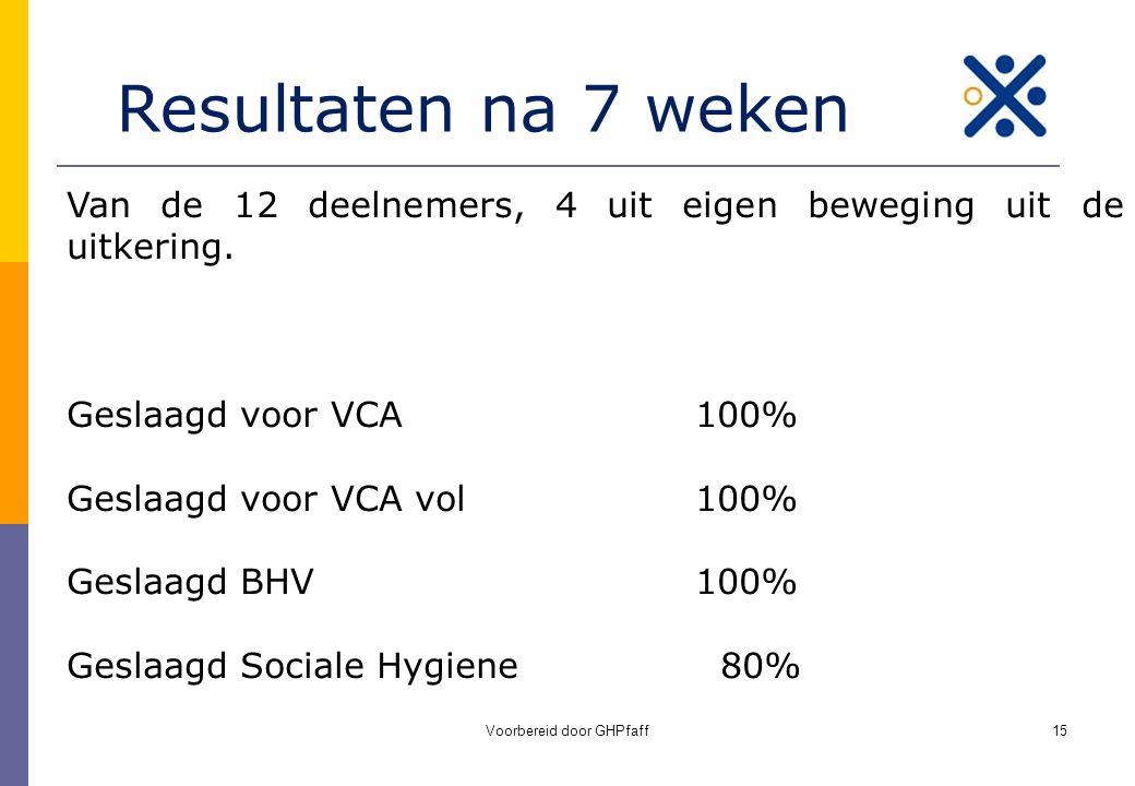 Voorbereid door GHPfaff15 Resultaten na 7 weken Van de 12 deelnemers, 4 uit eigen beweging uit de uitkering. Geslaagd voor VCA100% Geslaagd voor VCA v