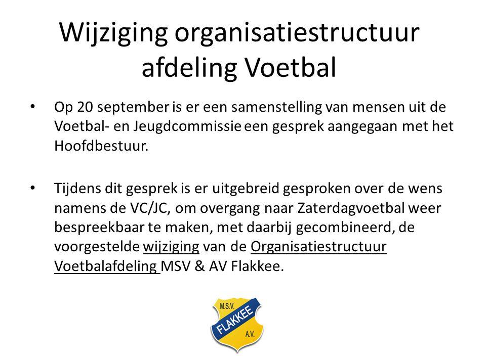 Wijziging organisatiestructuur afdeling Voetbal Op 20 september is er een samenstelling van mensen uit de Voetbal- en Jeugdcommissie een gesprek aangegaan met het Hoofdbestuur.