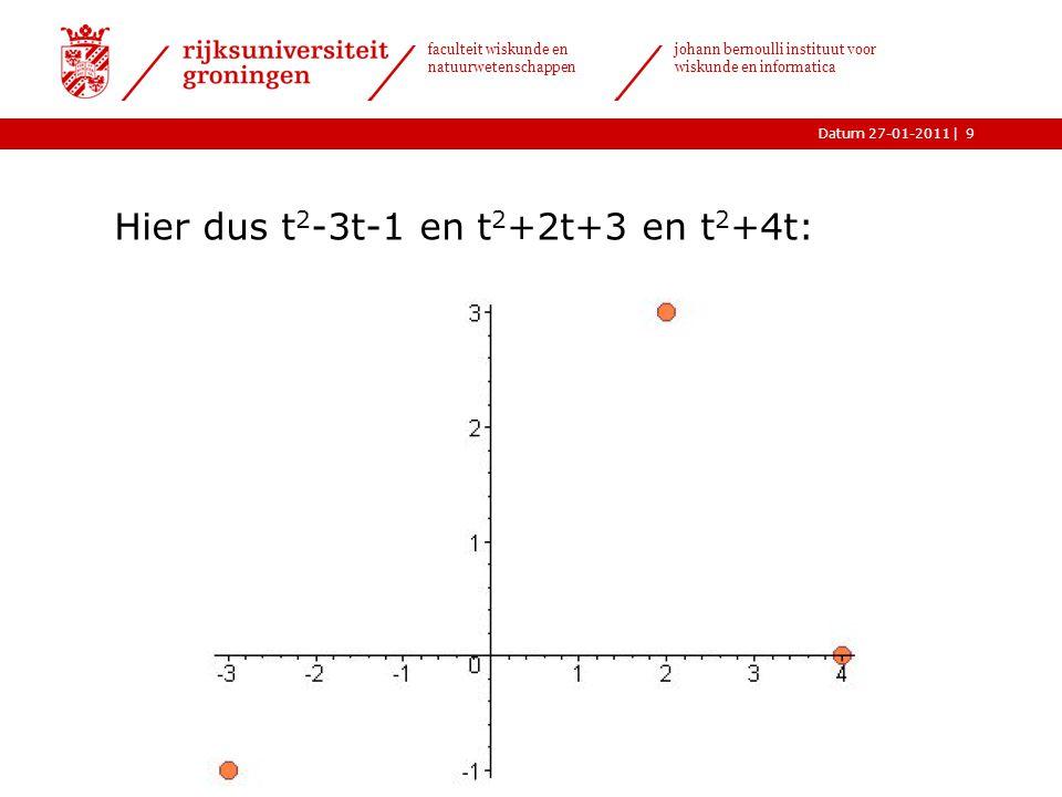 |Datum 27-01-2011 faculteit wiskunde en natuurwetenschappen johann bernoulli instituut voor wiskunde en informatica 9 Hier dus t 2 -3t-1 en t 2 +2t+3 en t 2 +4t: