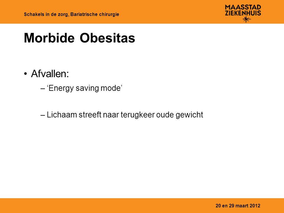 Morbide Obesitas Afvallen: –'Energy saving mode' –Lichaam streeft naar terugkeer oude gewicht 20 en 29 maart 2012 Schakels in de zorg, Bariatrische ch