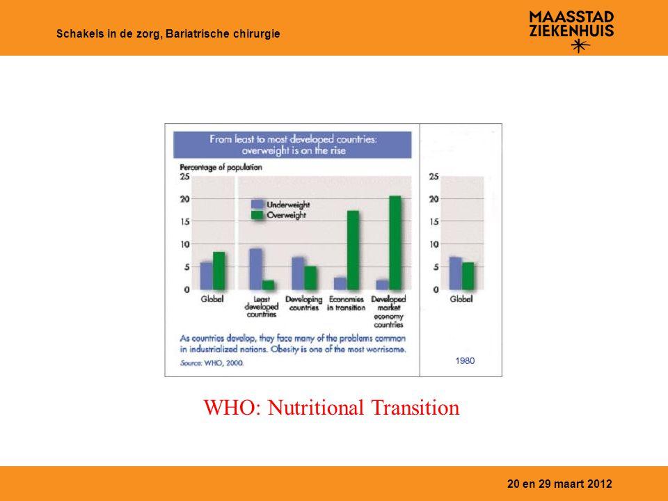 20 en 29 maart 2012 Schakels in de zorg, Bariatrische chirurgie WHO: Nutritional Transition