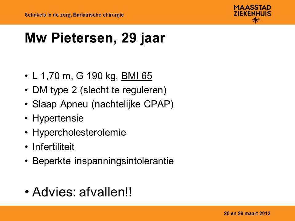 Mw Pietersen, 29 jaar 20 en 29 maart 2012 Schakels in de zorg, Bariatrische chirurgie L 1,70 m, G 190 kg, BMI 65 DM type 2 (slecht te reguleren) Slaap