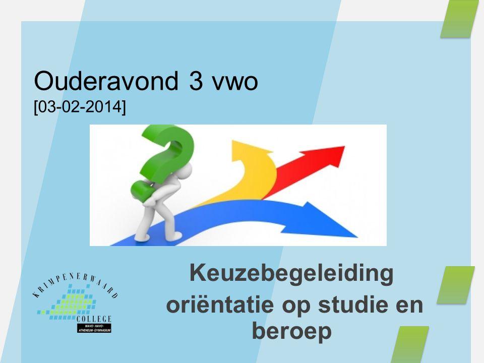 Ouderavond 3 vwo [03-02-2014] Keuzebegeleiding oriëntatie op studie en beroep