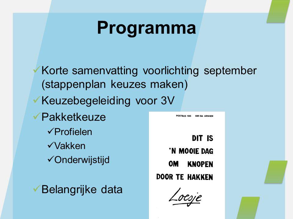 Programma Korte samenvatting voorlichting september (stappenplan keuzes maken) Keuzebegeleiding voor 3V Pakketkeuze Profielen Vakken Onderwijstijd Bel
