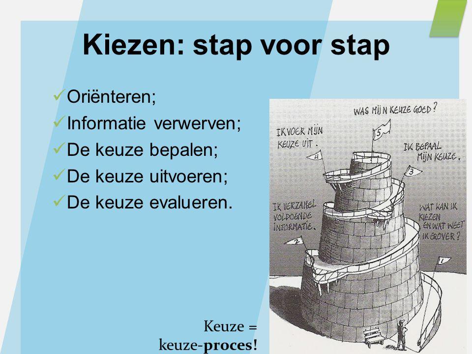 Oriënteren; Informatie verwerven; De keuze bepalen; De keuze uitvoeren; De keuze evalueren. Kiezen: stap voor stap Keuze = keuze-proces!