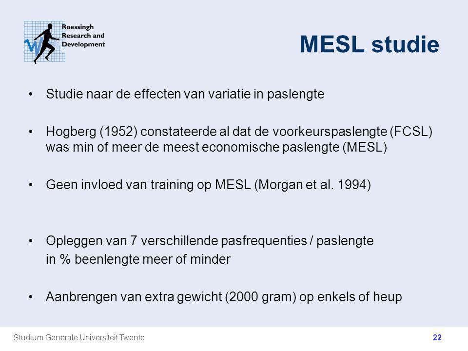 Studium Generale Universiteit Twente MESL studie Studie naar de effecten van variatie in paslengte Hogberg (1952) constateerde al dat de voorkeurspasl