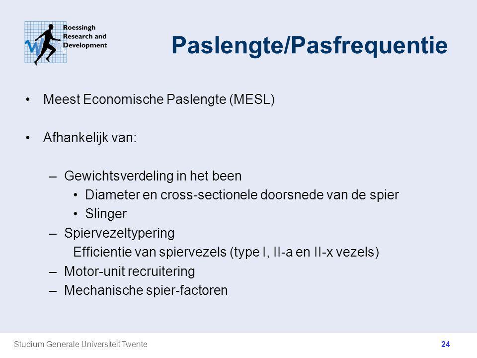Studium Generale Universiteit Twente Paslengte/Pasfrequentie Meest Economische Paslengte (MESL) Afhankelijk van: –Gewichtsverdeling in het been Diamet