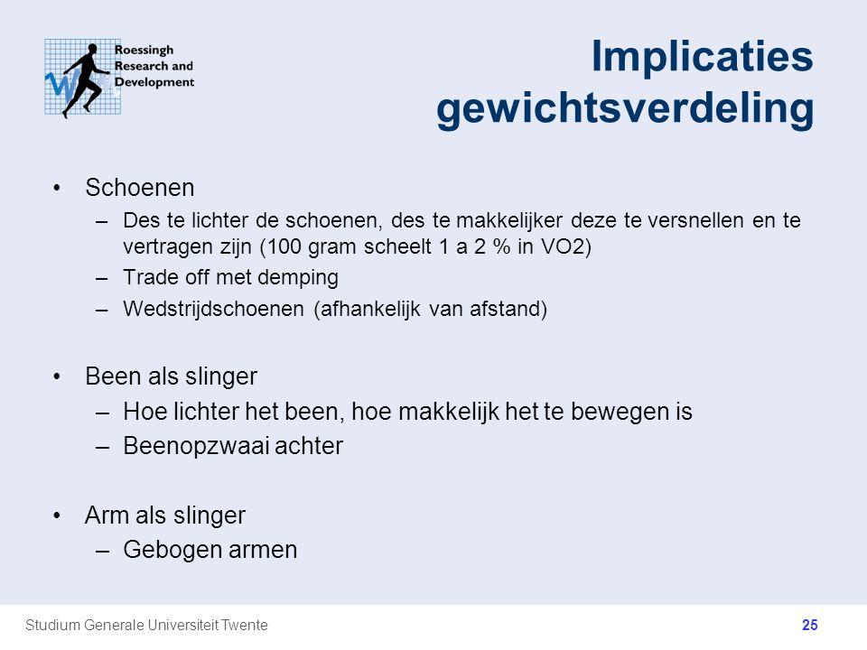 Studium Generale Universiteit Twente Implicaties gewichtsverdeling Schoenen –Des te lichter de schoenen, des te makkelijker deze te versnellen en te v